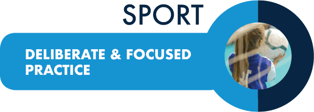sports: deliberate & focused practice